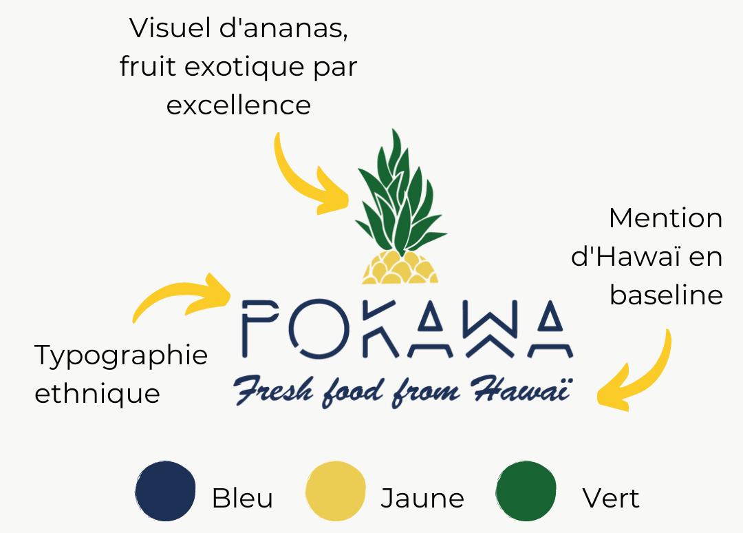 Pokawa analyse logo